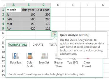 Quick Analysis with Excel 2013