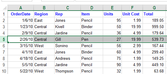 What is spreadsheet row