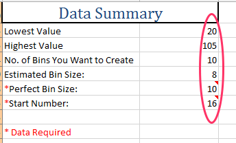 how to create a frequency distribution table in excel