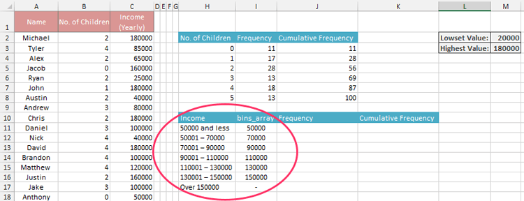 How to Make a Frequency Distribution Table & Graph in Excel?  Blank Frequency Table