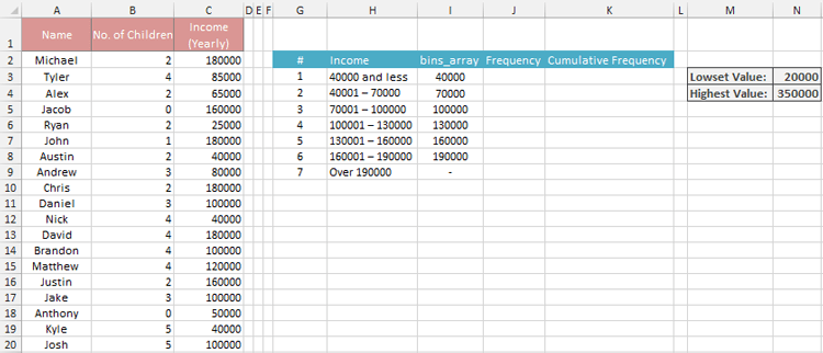 Frequency Distribution Table in Excel Img34