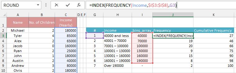 Frequency Distribution Table in Excel Img37