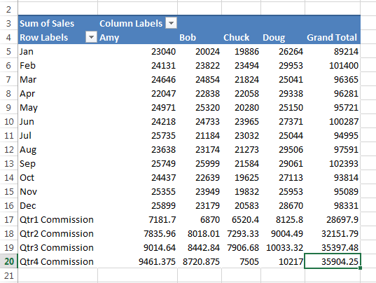 Inserting a calculated item into a pivot table