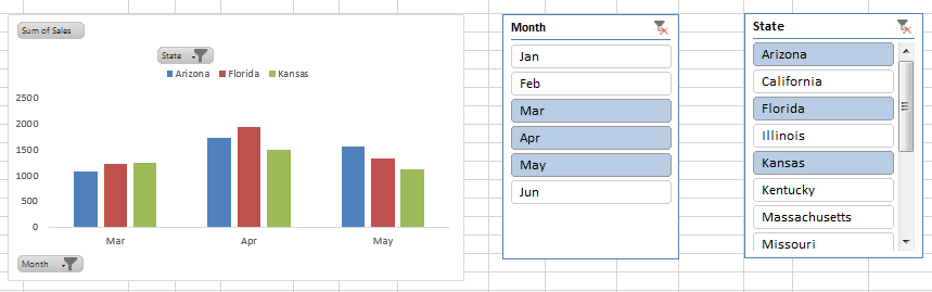 Filtering Pivot Tables with Slicers in Excel
