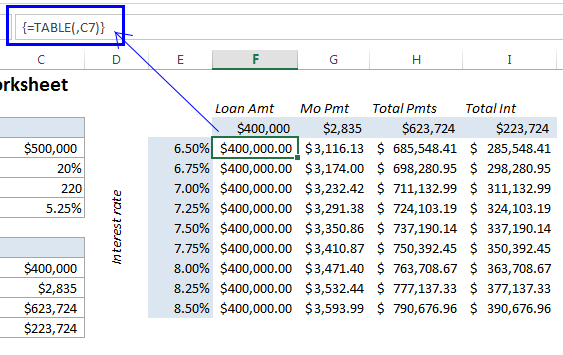 How to Create One Variable Data Table in Excel 2013 - [What If Analysis]