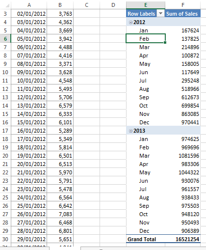 Multiple Groups from the Same Data Source