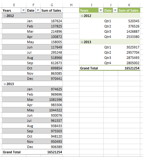 Multiple Groups From The Same Data Source Exceldemy