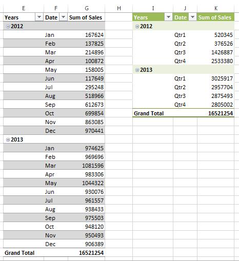 excel multiple pivot tables on same sheet excel pivot table from multiple sheets update. Black Bedroom Furniture Sets. Home Design Ideas