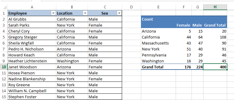 Creating A Pivot Table From Non Numeric Data Exceldemy