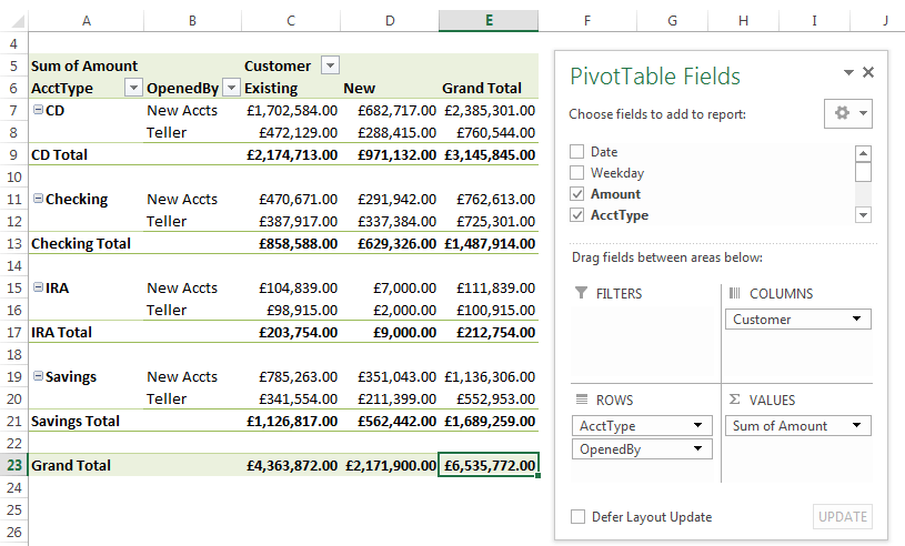 Modifying the pivot tables.