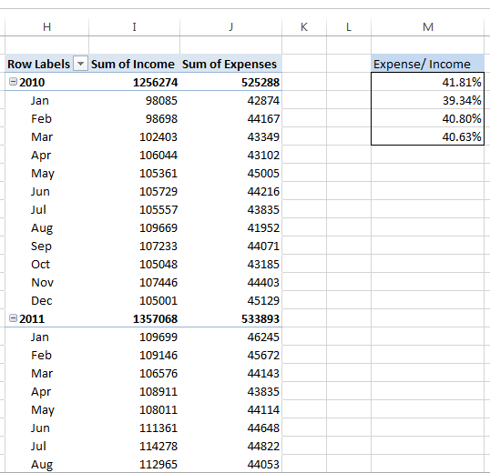 How to reference a cell within a pivot table
