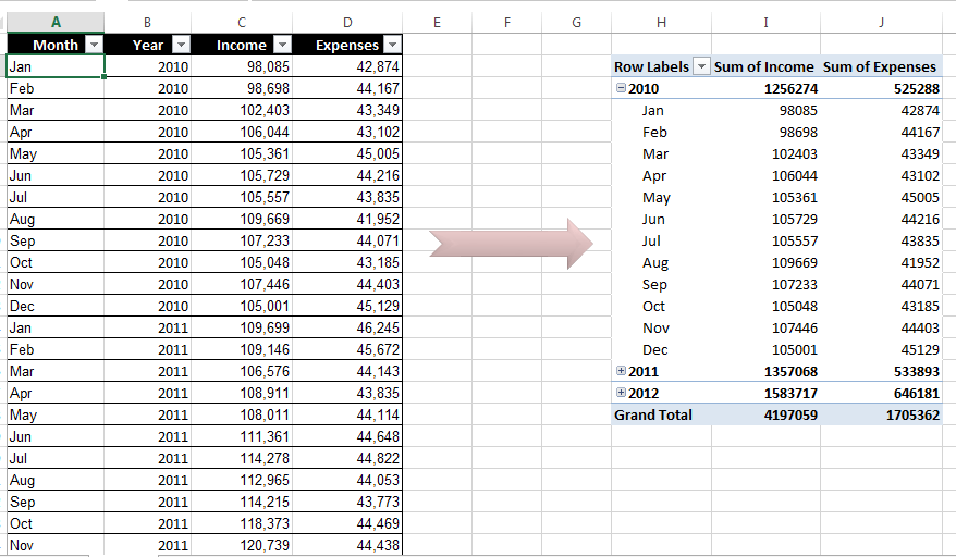 Excel Vba Select Cell In Pivot Table. Excel Vba Select Cell In Pivot Table. Worksheet. Select Worksheet In Excel Vba At Mspartners.co