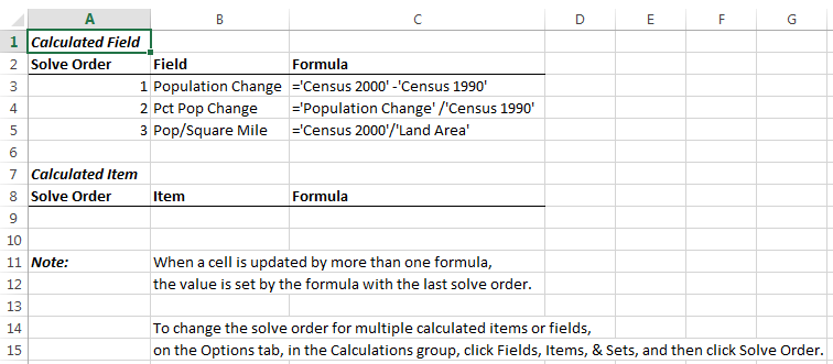 A pivot table example in Excel