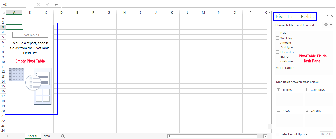 how to add primary vertical axis in pivot table