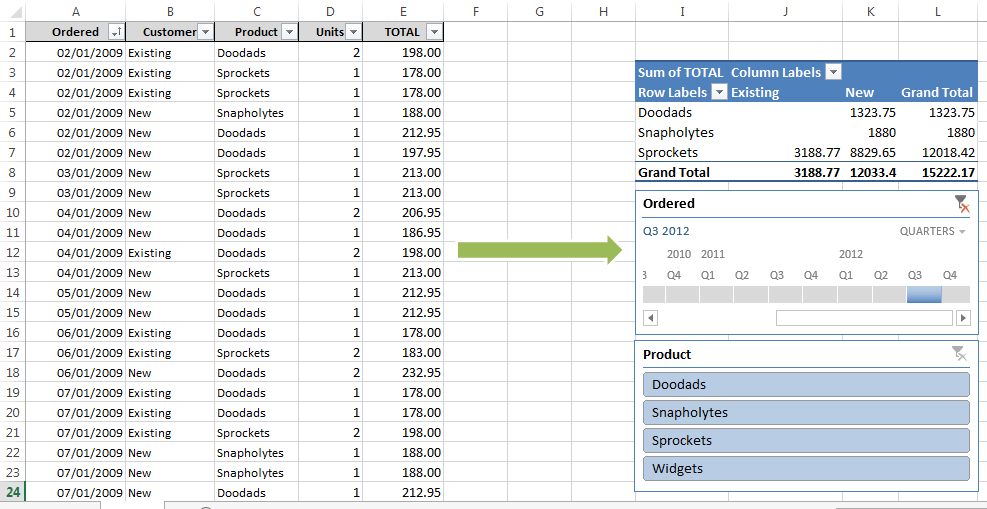 how to create a timeline in excel to filter pivot tables exceldemy