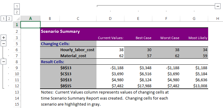 how to do scenario analysis in excel with scenario summary report