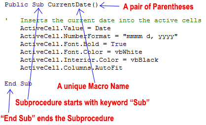Two types of VBA Macros: VBA Sub procedures & VBA functions