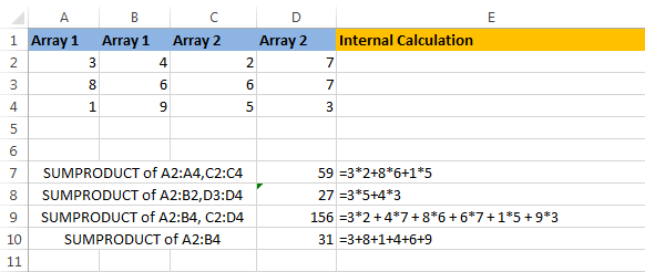 SUMPRODUCT() function in Excel