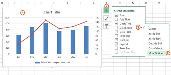 Elements of an Excel Chart