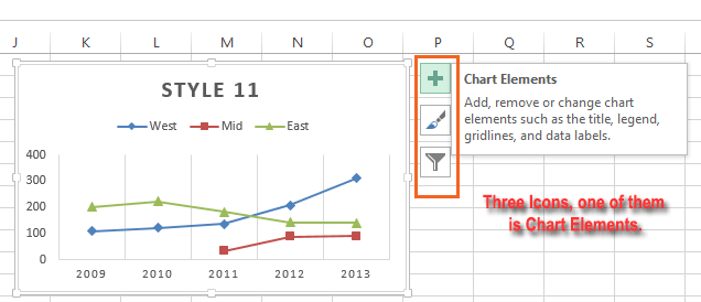 How Excel Handle Charts, Embedded Charts and Chart Sheets