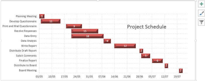 How to Make a Gantt Chart in Excel 2013 Img15