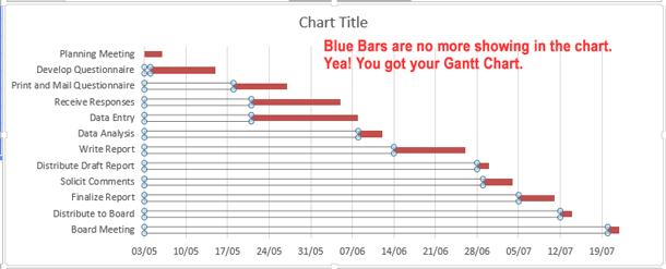 excel gantt chart vba code free excel gantt chart
