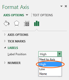 how to make excel show numbers for x axis