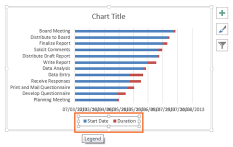 How to Make a Gantt Chart in Excel 2013 [Video Tutorial]