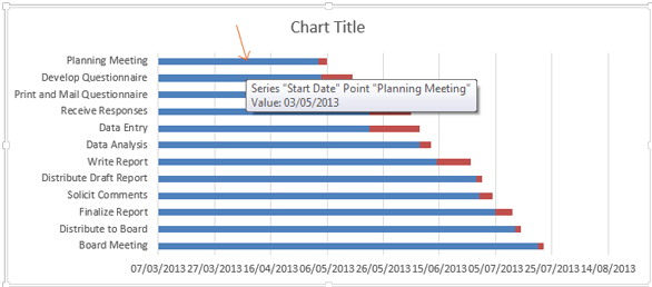 How to Make a Gantt Chart in Excel 2013 Img7