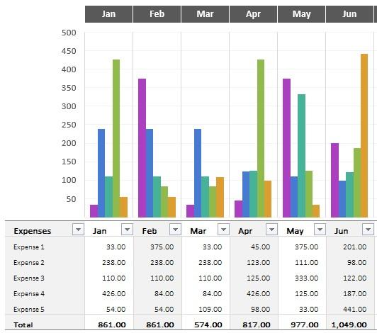 Excel Skills - Creating Charts