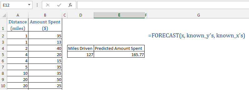 Forecasting in Excel Image 11