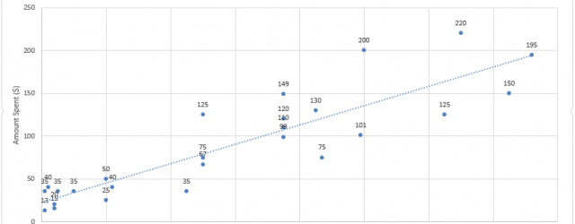 Scatter Chart in Excel Img4