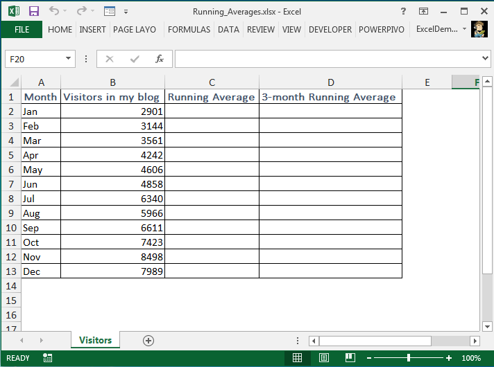 Running average Image1