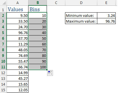 how to draw histogram in excel