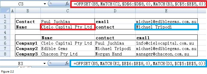 excel offset function image 3