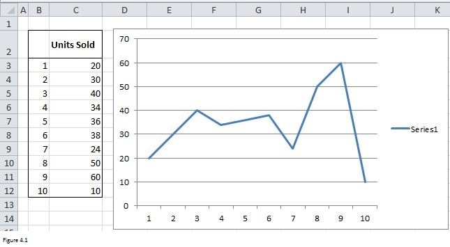 excel offset function image 5