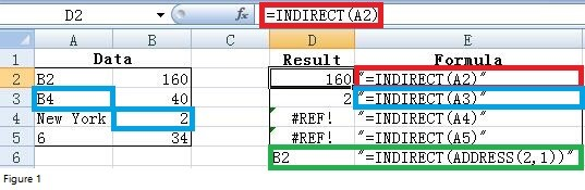 Excel Indirect Function Image 1