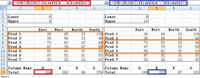 Excel indirect function image2