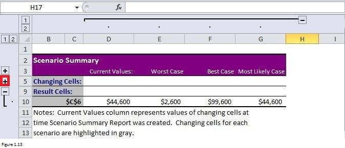 Scenario Manager in Excel Image 12