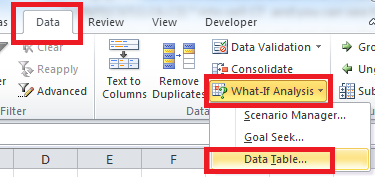 Sensitivity Analysis in Excel Using Data Tables Img2