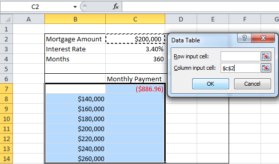 Sensitivity Analysis in Excel Using Data Tables Img3