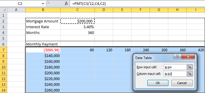 Sensitivity Analysis in Excel Using Data Tables Img6