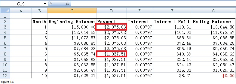 Financial Planning with Excel Solver Image 4