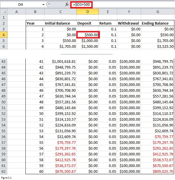 Financial Planning with Excel Solver Image 5