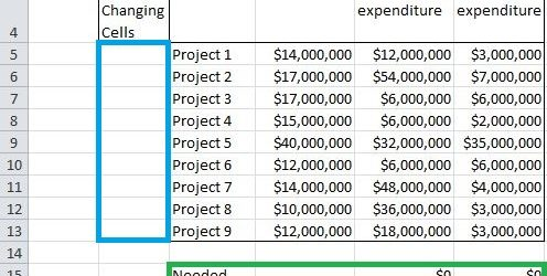 Use Excel Solver to Determine which projects should be undertaken image 6