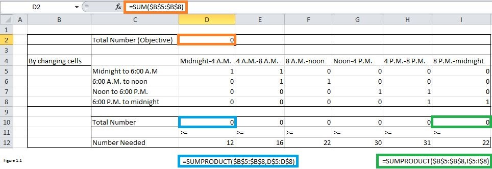 schedule your workforce using excel solver 4 case studies exceldemy