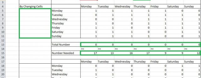 Schedule workforce using Excel Solver Image 10