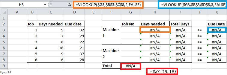 Sequencing Problems with Excel Solver Image 3.1