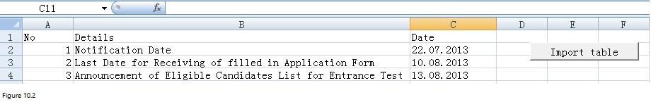 Top 20 Excel Limitations Image 10.2