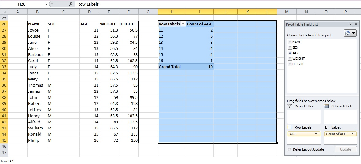 Top 20 Excel Limitations That Might Frustrate You Exceldemy. Top 20 Excel Limitations 141. Worksheet. Worksheetfunction Median At Clickcart.co
